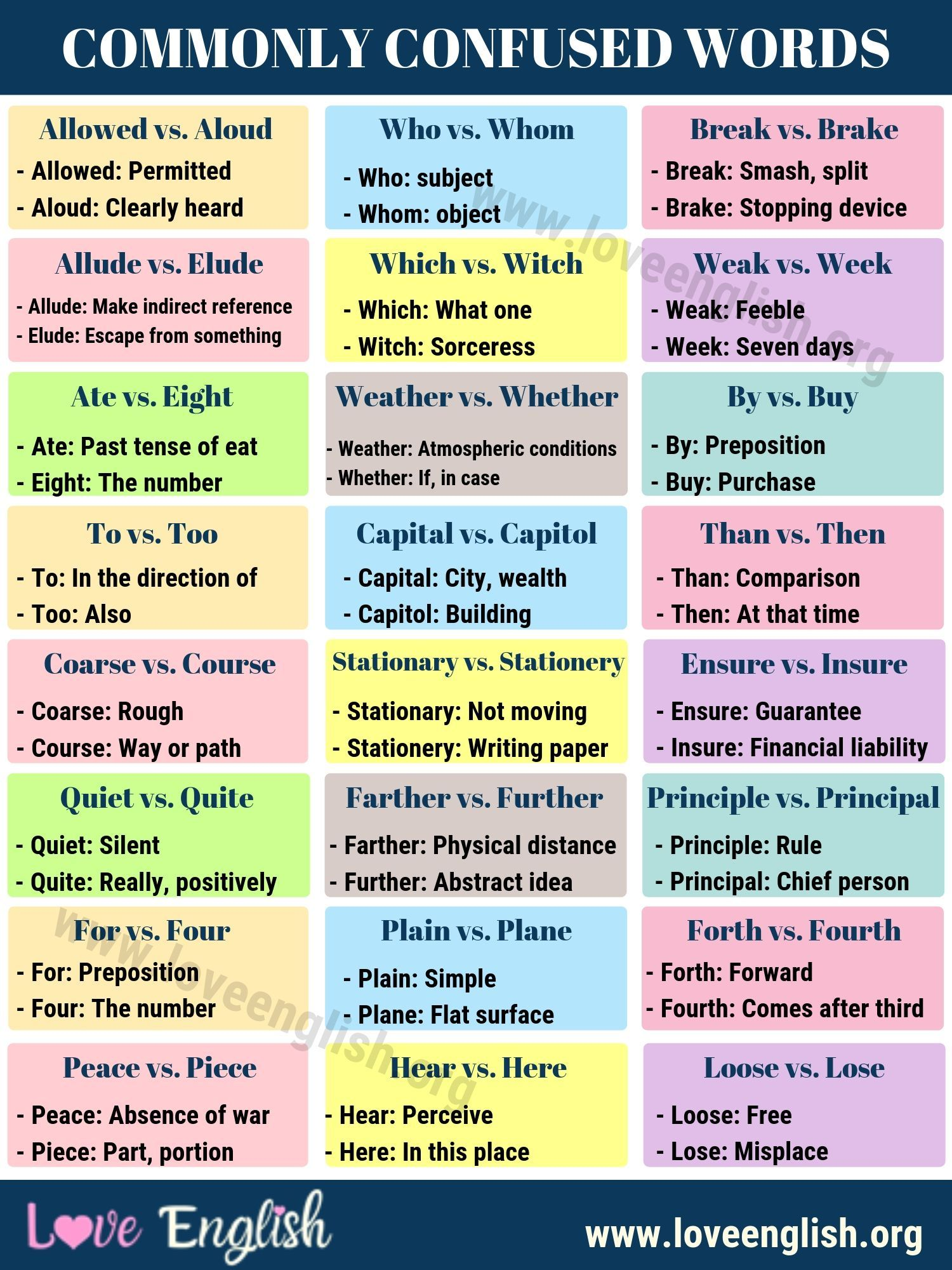 Commonly Confused Words 20 Pairs Of English Words We