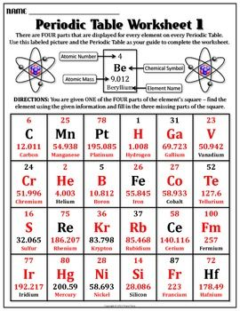 worksheet periodic table worksheet 1 - 6th Grade Periodic Table Activity