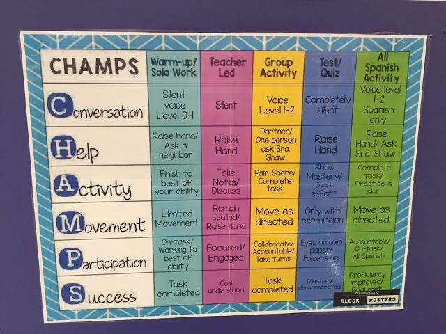Champs Grid From Spanish With Sra Shaw Champs Classroom Management Classroom Management Preschool Classroom Management Plan