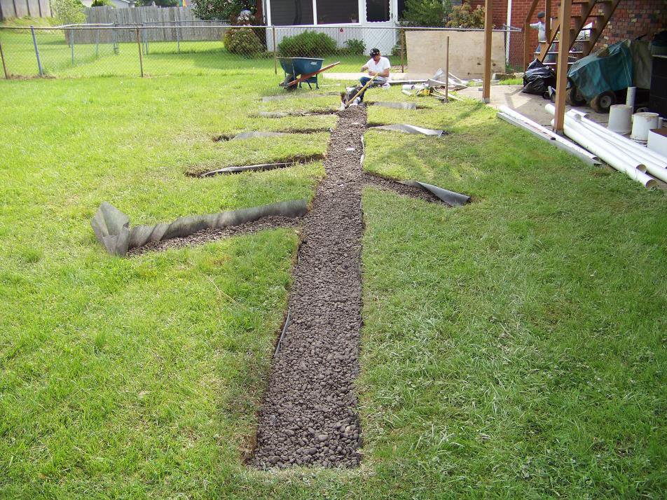 A properly installed french drain can dry up and redirect for What does a french drain look like
