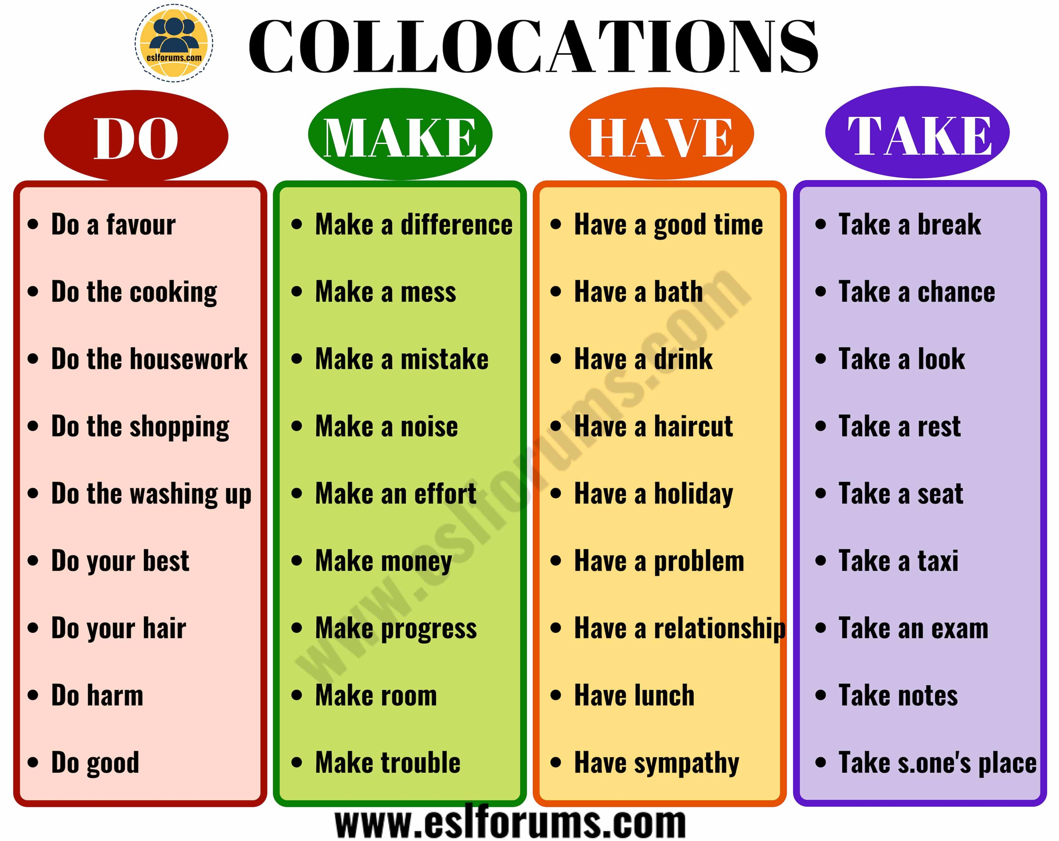 Important Collocation List You Should Know