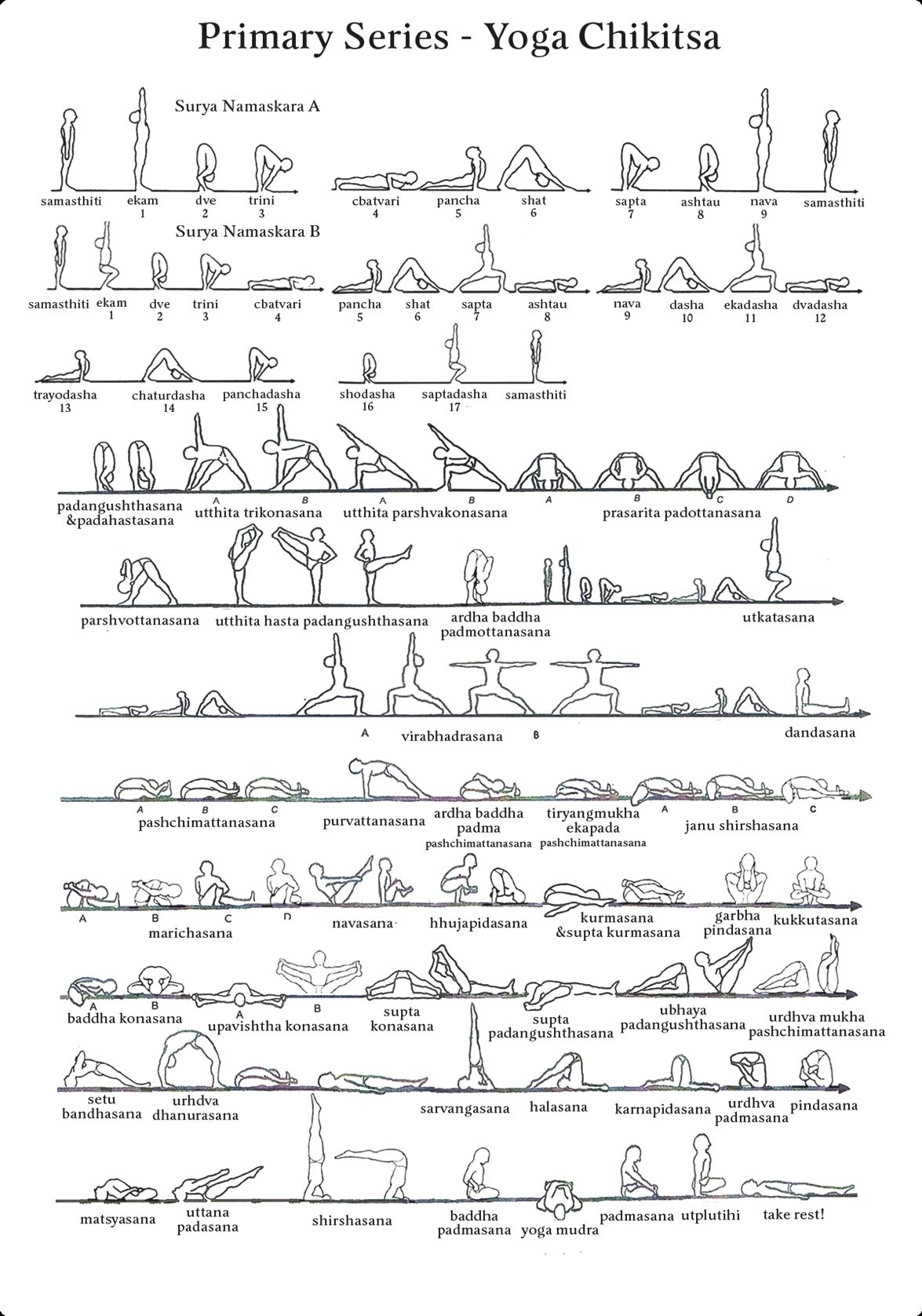Classes De Yoga Ashtanga Yoga Vinyasa Yoga Sequence Ashtanga Yoga Primary Series