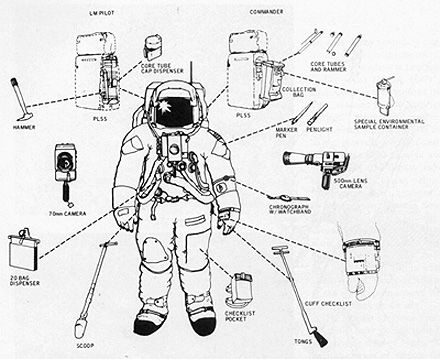 The well-dressed astronaut in his space suit with tools