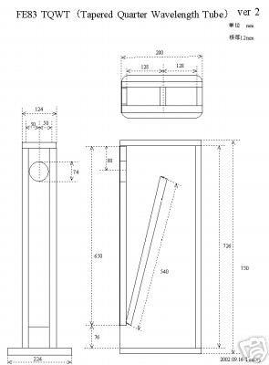 Enclosure Point   DIY speakers in 2019   Speaker plans, Speaker box