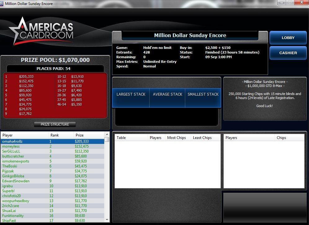 Texas Holdem Poker Com
