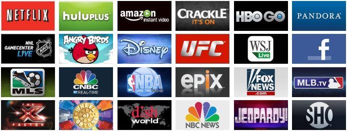 Roku featured channels keywords: Netflix, Hulu Plus, Amazon