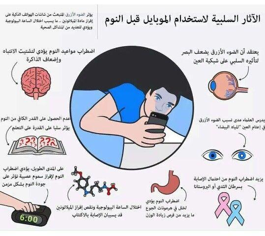 الاثار السلبية لاستحدام الموبايل قبل النوم Life Skills Activities Health Facts Fitness Beauty Care Routine