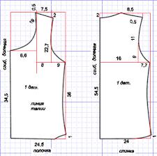 Resultado de imagen para minauri patrones gratis