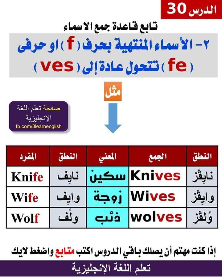Pin By Asmaa Alharthi On دروس تعلم الانكليزية٢ English Language Learning Grammar English Language Teaching Learn English Vocabulary