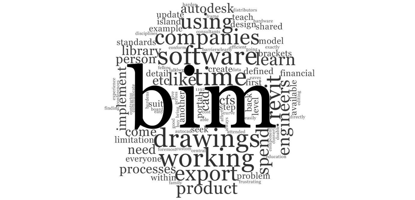 words bim - Google zoeken