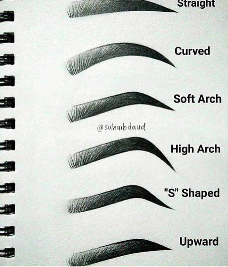 Nicolas Cage On Good To Know Makeup Eyebrows Brows