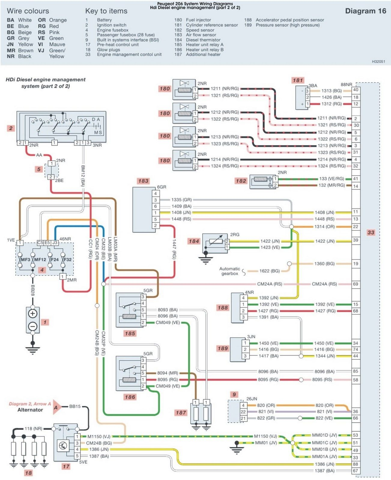 peugeot wiring diagram download wiring diagram fascinating peugeot 607 wiring diagram free download peugeot 607 wiring diagram [ 1302 x 1600 Pixel ]