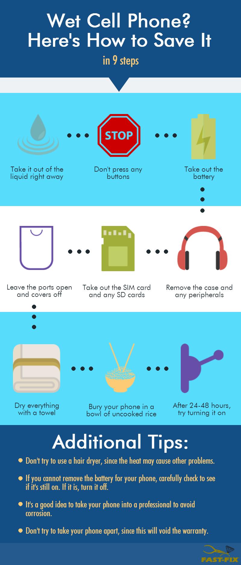 Handy trocknen: So geht es richtig (Infografik) – GIGA