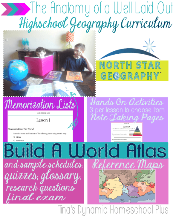 The Anatomy Of A Well Laid Out High School Geography Curriculum Ge