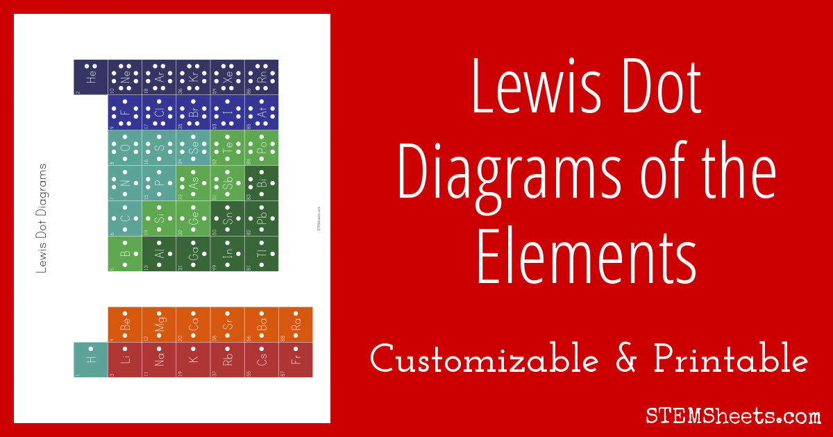 A Customizable And Printable Periodic Table Of Lewis Dot Diagrams For Drawing Lewis Dot
