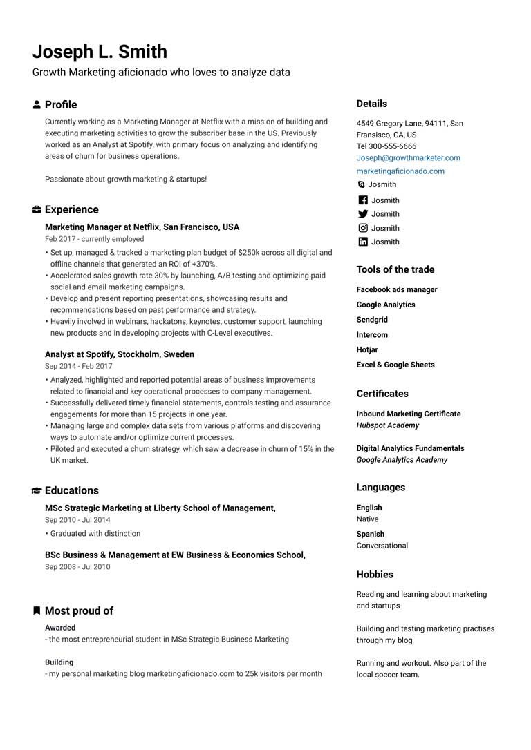 Free Cv Templates You Can Fill In Easily [Updated For 2020