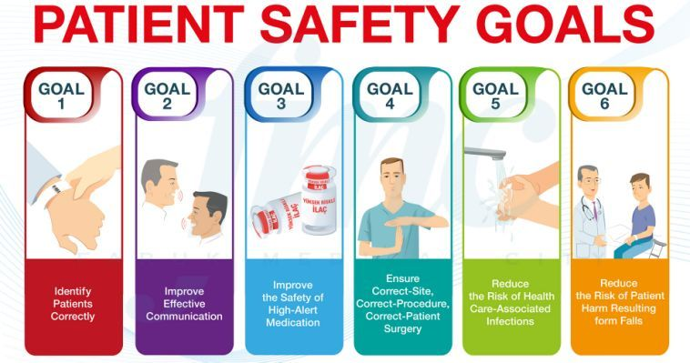 The 5 E's Patient Safety Patient safety, Safety