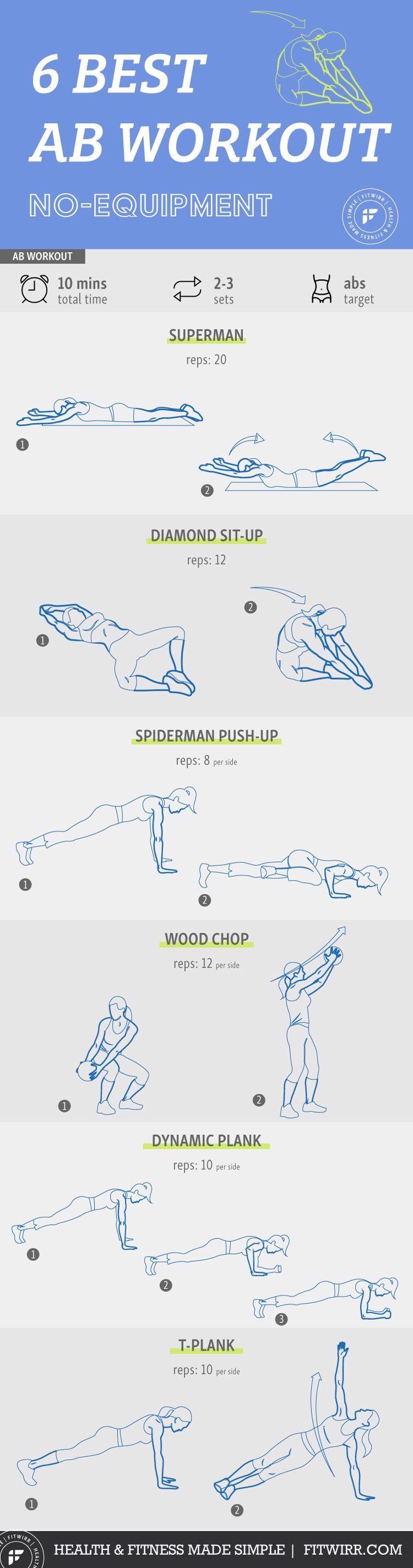 Best Abs Workouts: The Only 6 Exercises You'll Ever Need - Fitwirr