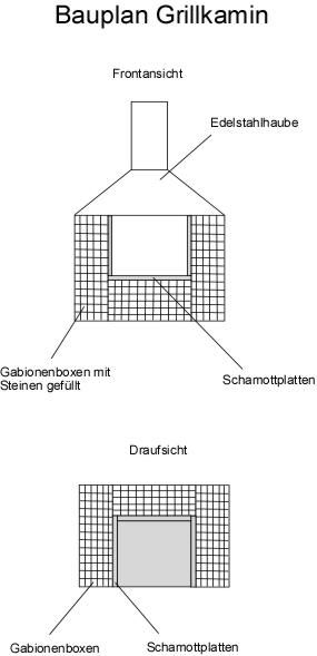 Grillkamin selber bauen, Gartenkamin, Bauanleitung, Bauplan ...
