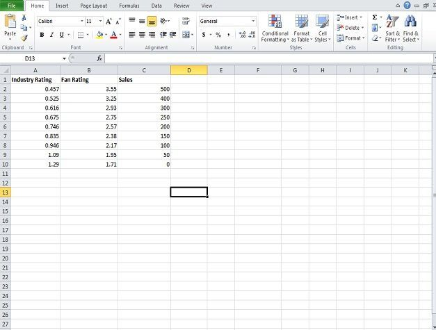 In this tutorial, we\u0027ll explore using the VLOOKUP function in