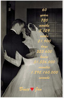 60th Wedding Anniversary 60 Wedding Anniversary 60th
