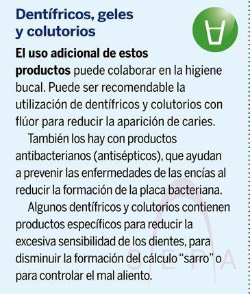 Consejos de higiene bucodental: dentífricos, geles y colutorios