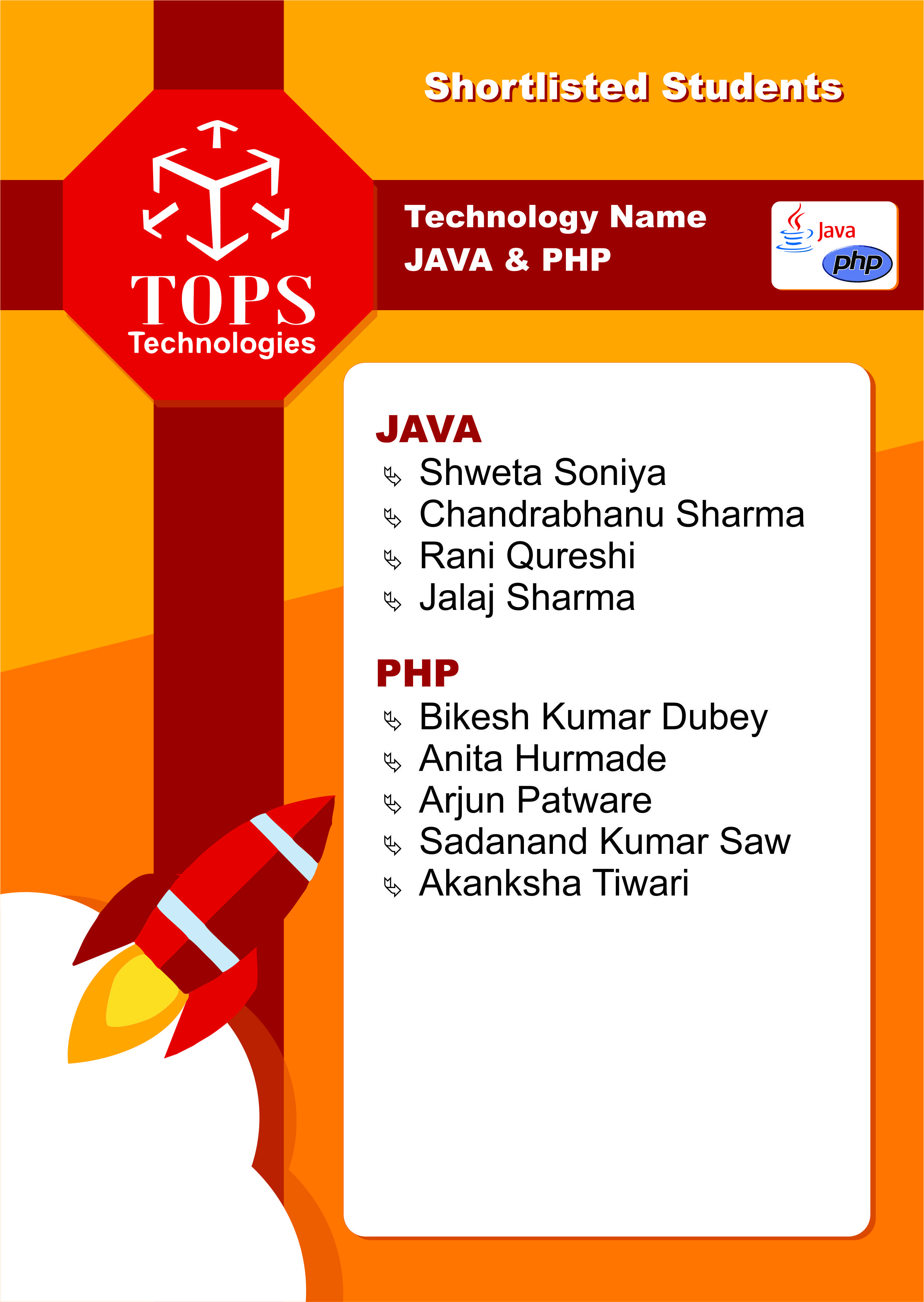 Shortlisted Students Of Bhopal Branch From Tops Technologies Topstechnologies Shortlisted Students Job Student Technology Student Jobs Web Design Training