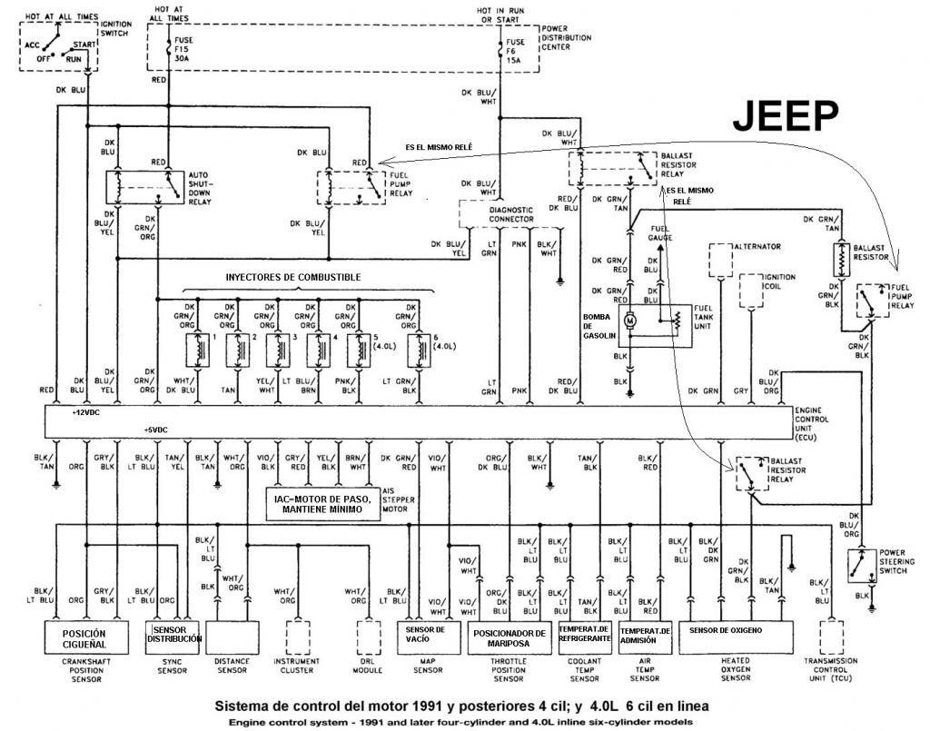 Jeep Diagrama del motor