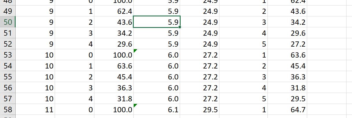 Excel Q