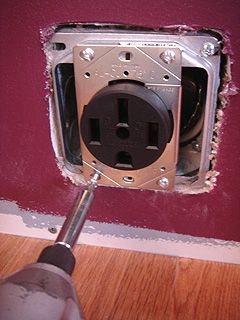 Stove Wiring Installing A Range Outlet Recessed Style 50 Amp