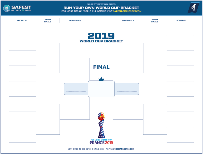 Free 2019 Official Women S World Cup Bracket Printable Pdf World Cup Fifa Women S World Cup Women S World Cup
