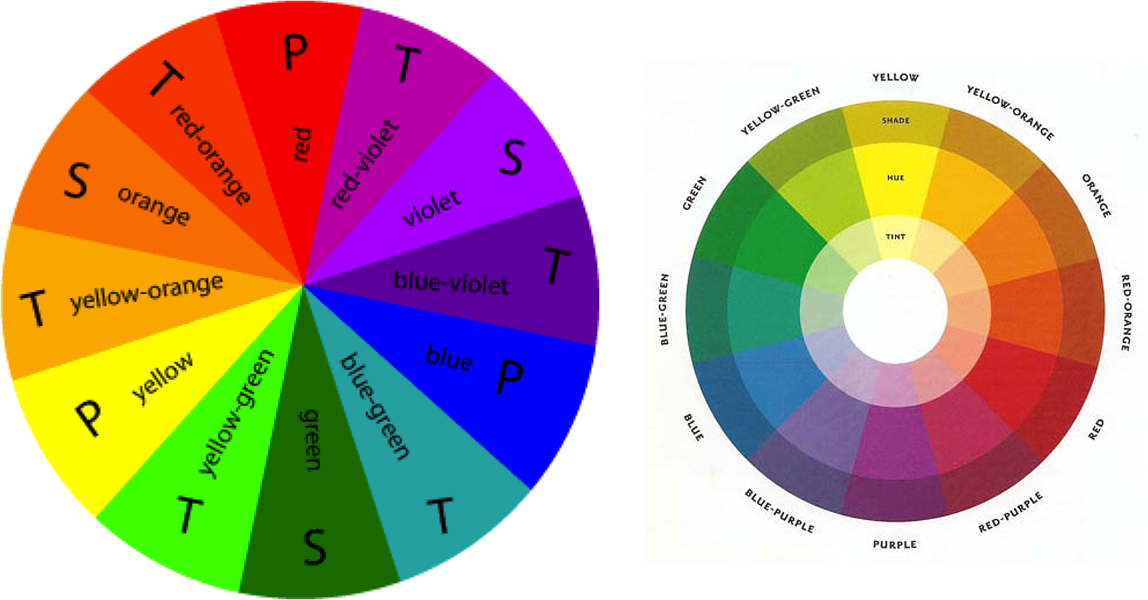 Colour theory interior design pdf google search colour - Color wheel interior design ...