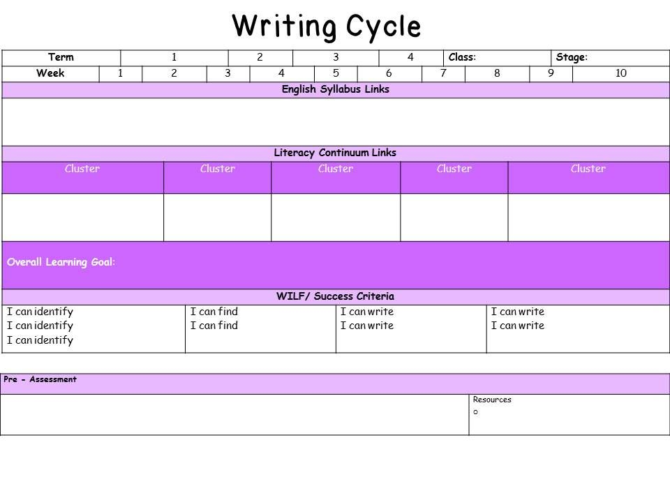 Writing Cycle Template - a blank word document for use when creating - syllabus template word