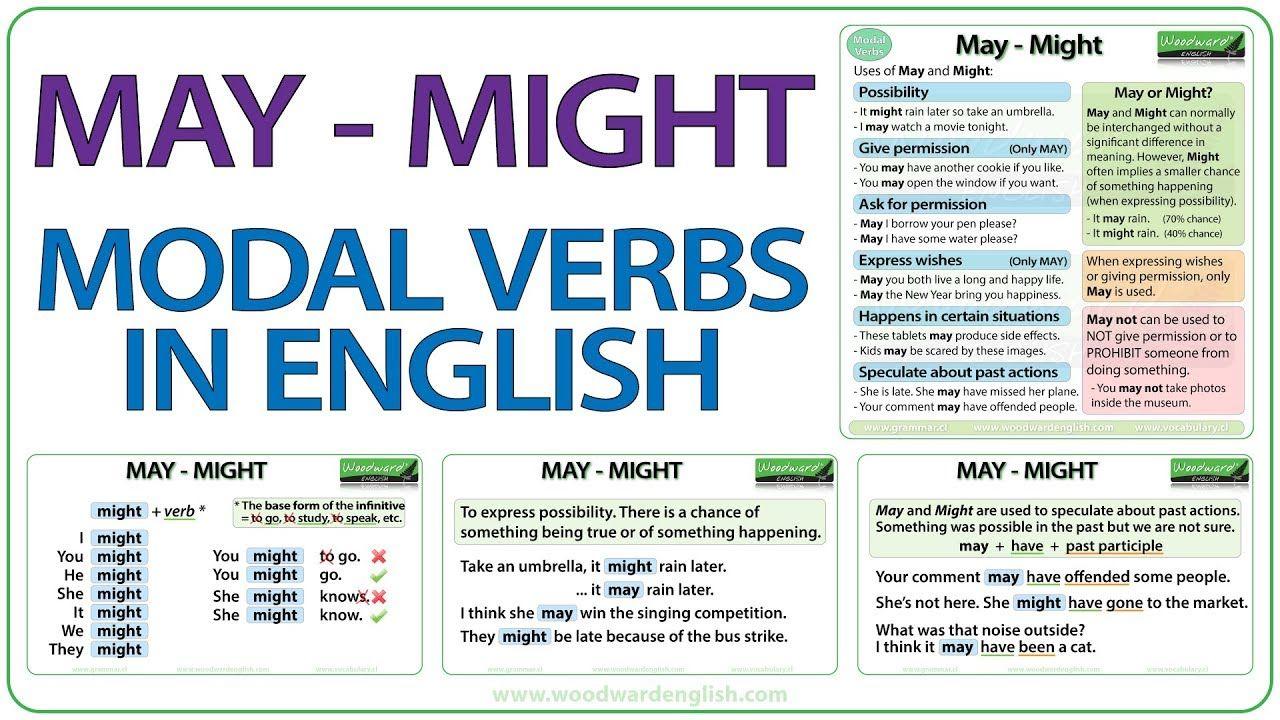 MAY - MIGHT - English modal verbs #ESL Video Lesson   Herkut ...
