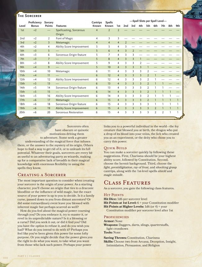 Dnd sorcerer also    table of contents and sorcerer class pages pinterest rh