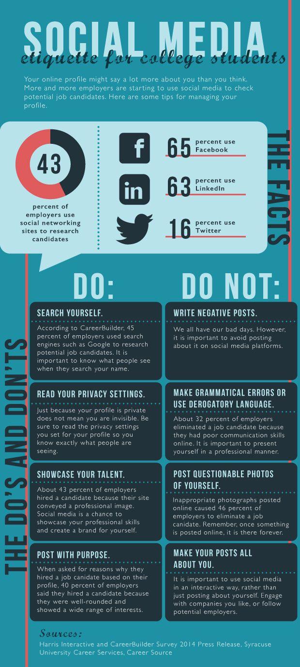 Social Media Etiquette For College Students Social Media Etiquette Social Media Etiquette