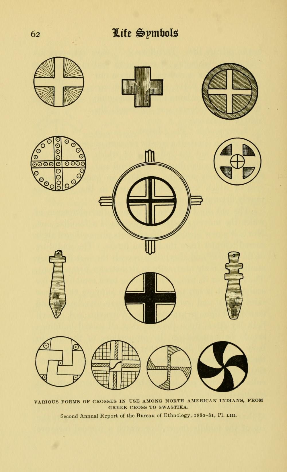 Various forms of crosses in use among north american indians from various forms of crosses in use among north american indians from greek cross to swastika religious symbolsancient biocorpaavc