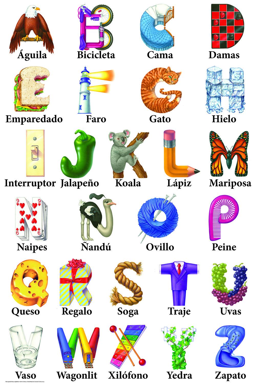 Spanish Kern Alphabet Chart Learning Spanish Spanish Language Learning Alphabet For Kids