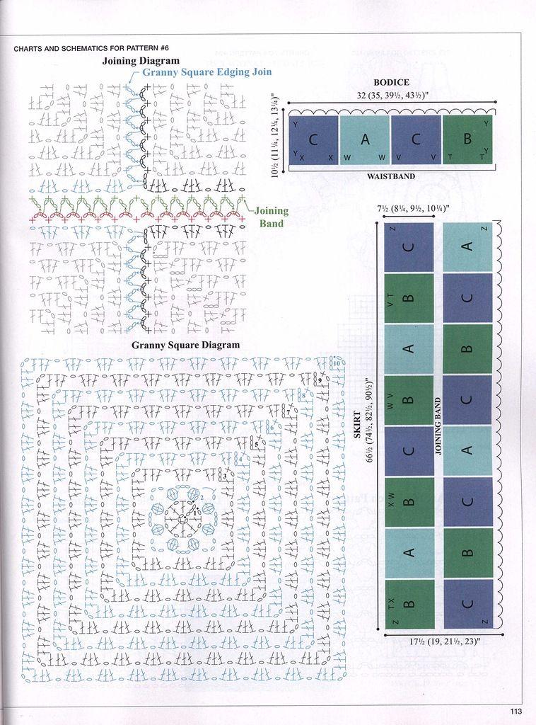 Instrucciones (parte 3) del vestido de granny squares simples