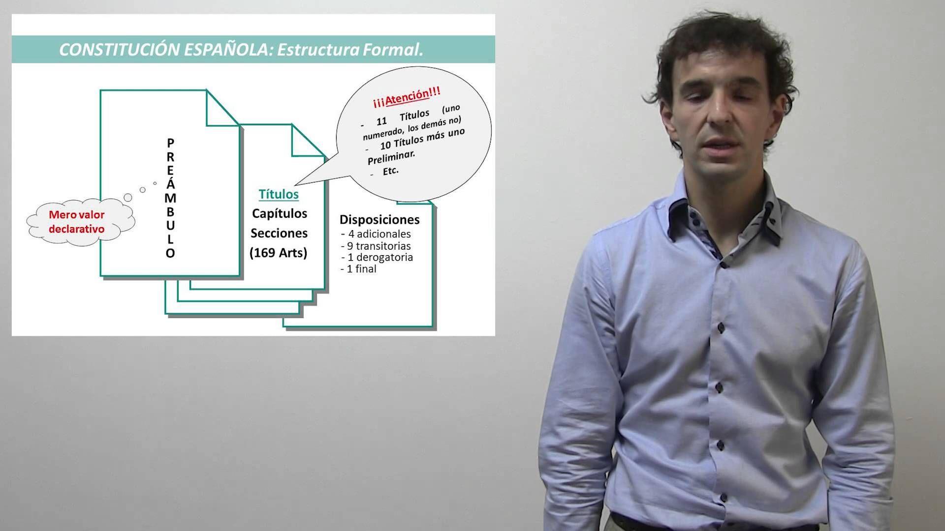 Constitución Módulo 2 Estructura Diagram