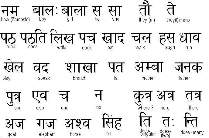Google Image Result for http://www.my-obsession.net/wp-content/uploads/2012/06/Sanskrit-tattoo-designs.jpg