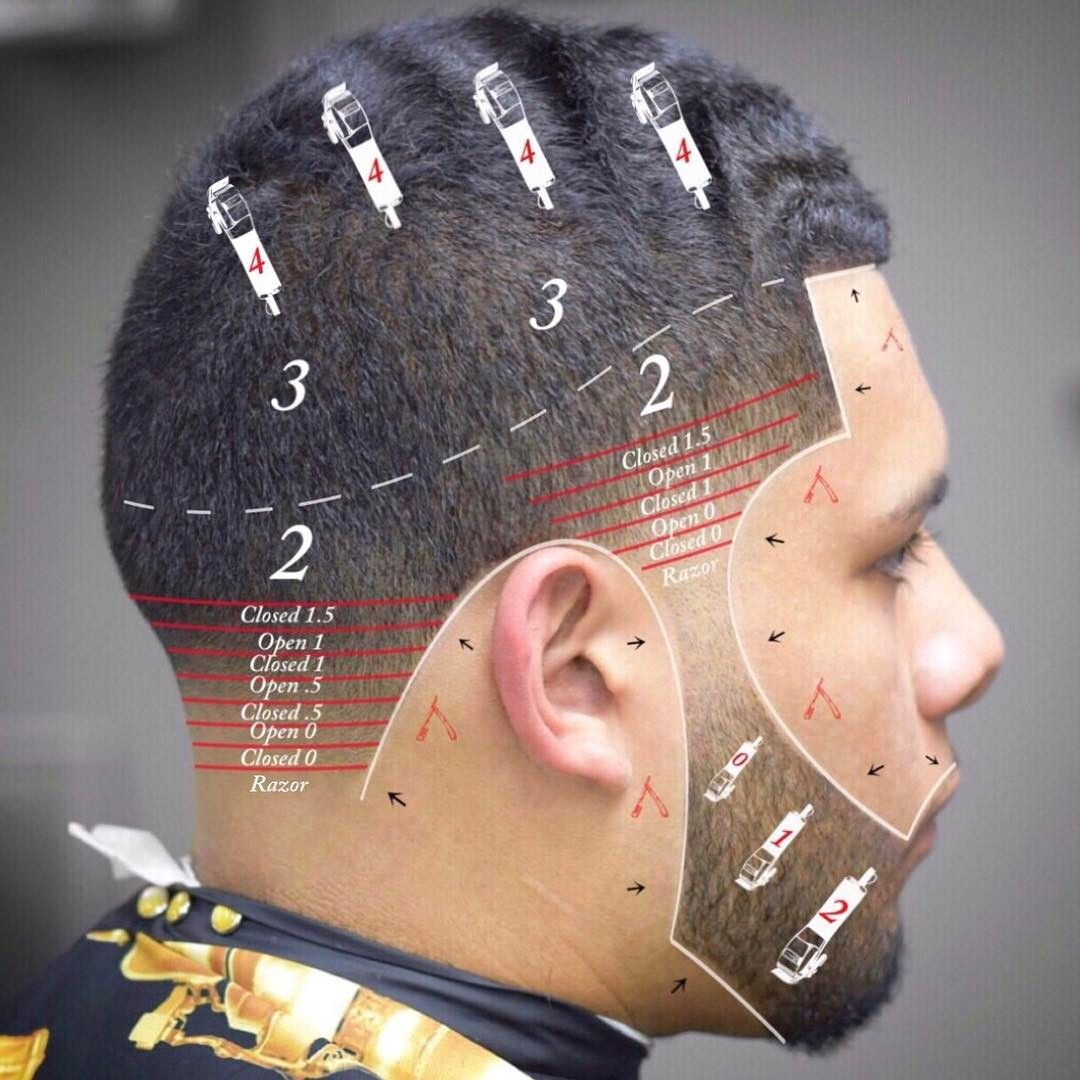 Taper Fade Tips And Guide Taper Fade Haircut Hair Clipper Sizes Fade Haircut