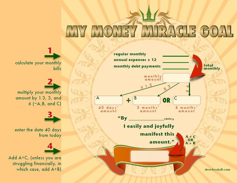 Money Goal Quotes