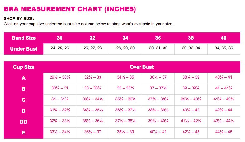 bra size chart - Google Search | ⊱my own thing⊰ | Pinterest ...