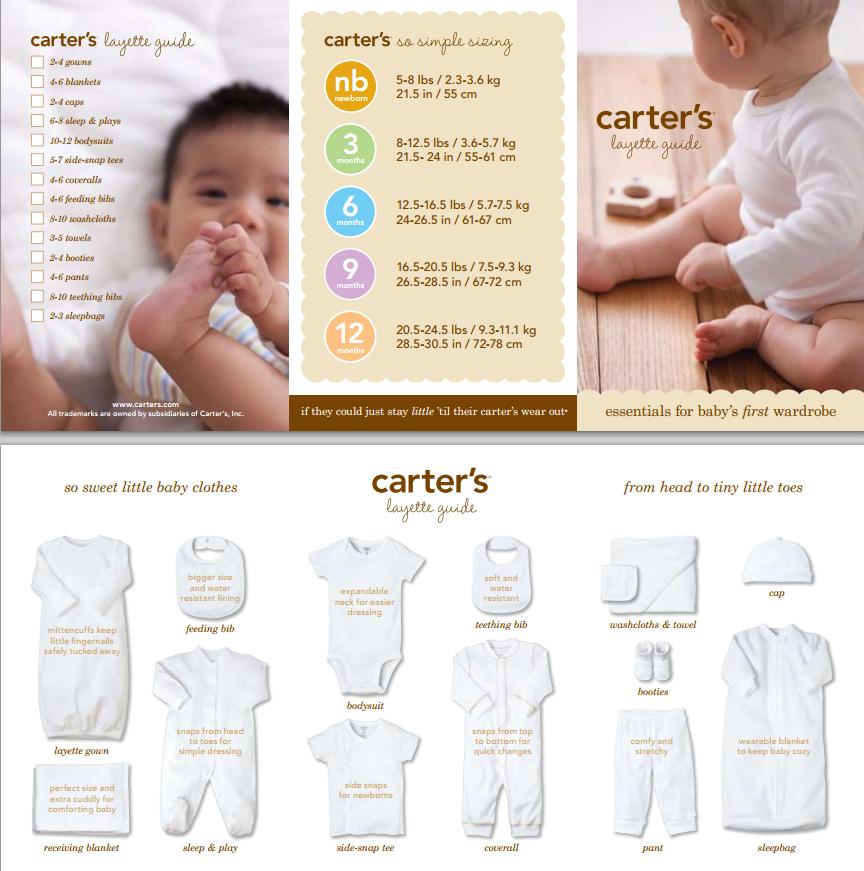 Carteru0027s Sample Baby Registry