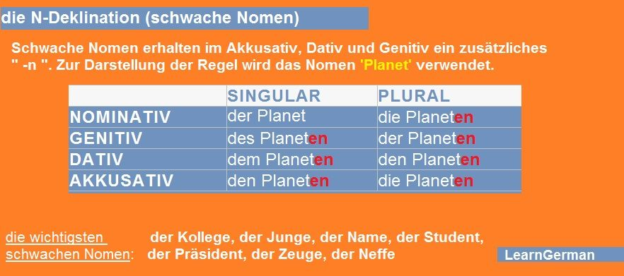 Facebook Com Deutsch