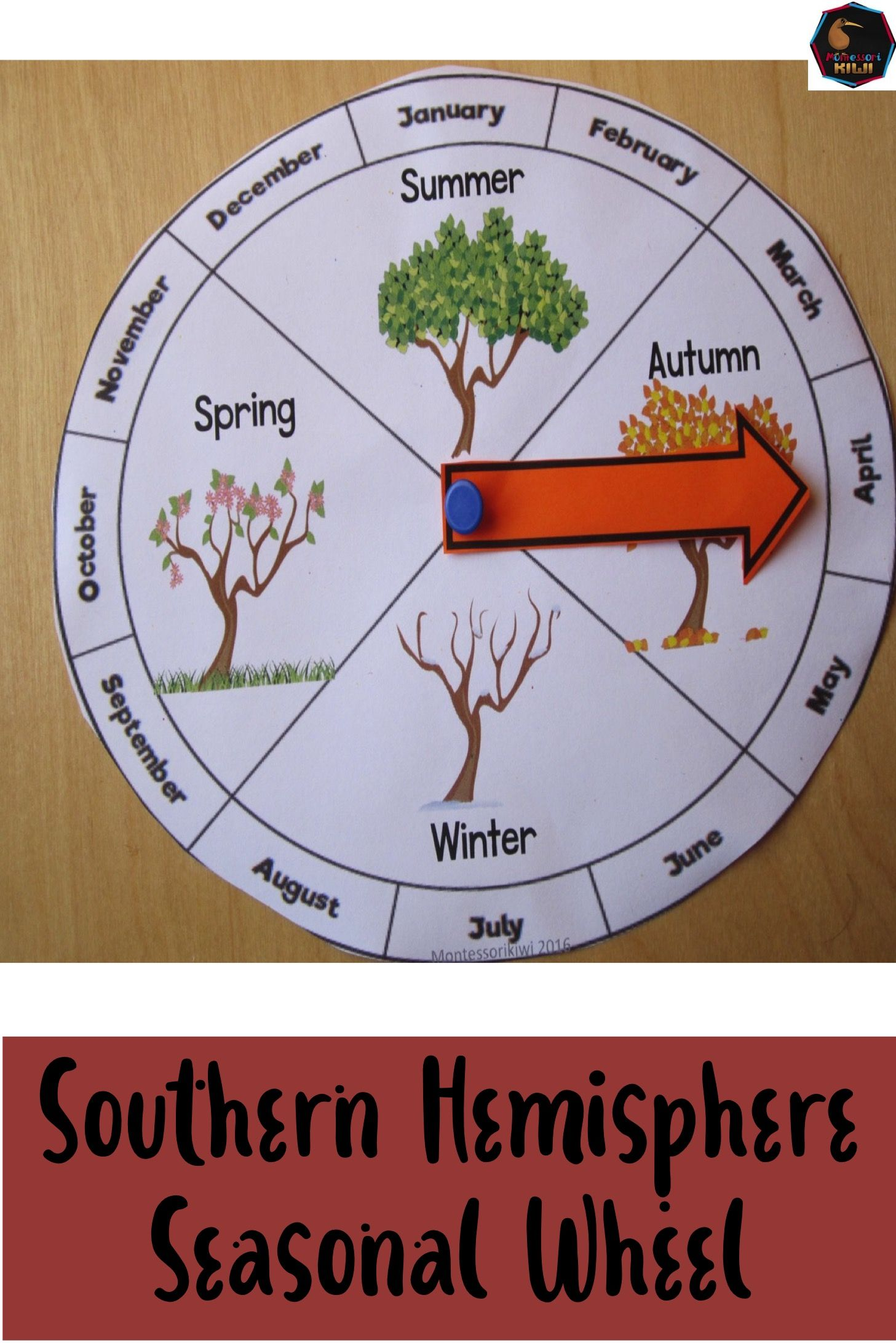 Southern Hemisphere Seasonal Wheel