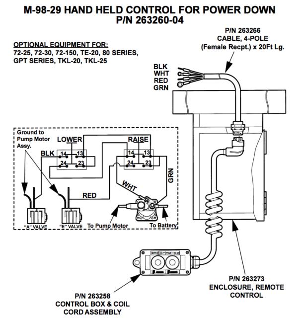 maxon valve wiring diagram  honda helix cn250 wiring
