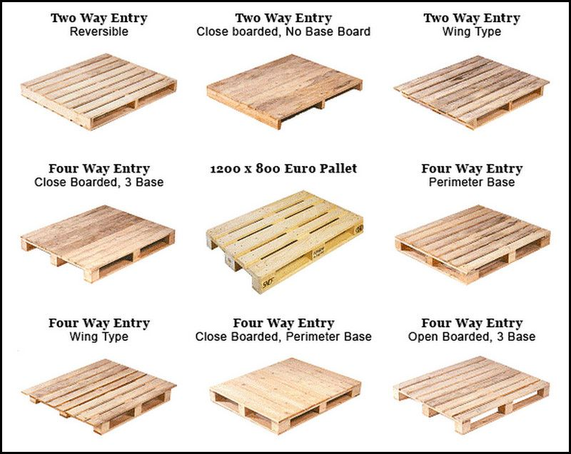 The Most Common Single Use Pallet Types Diy Pallet Furniture