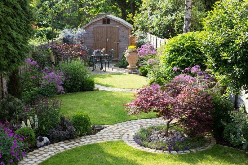 Landscaping Design Tool Ideas For Ideal House Small Garden Design Large Backyard Landscaping Narrow Garden